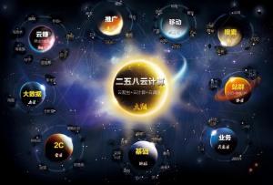 258集团产品行星图